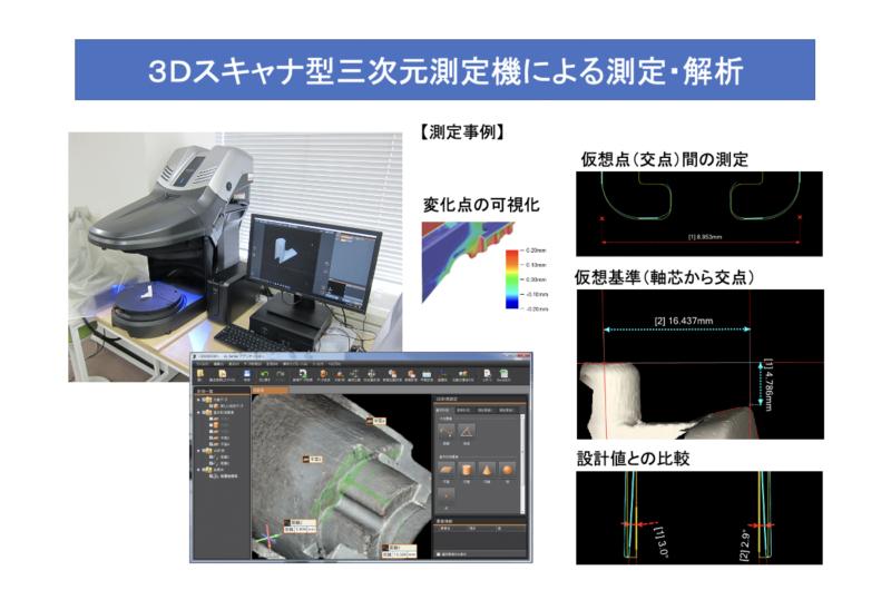 3Dスキャナ型三次元測定機による計測・解析